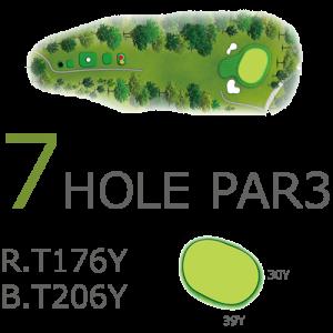 Hole7 PAR.3